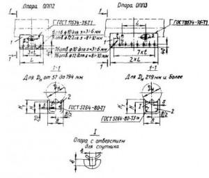 обозначения тепловых сетей